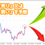 FX取引で利益を出しやすくするためのポイント