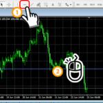 FX 水平ライン(水平線)の引き方と水平ラインを利用した取引方法