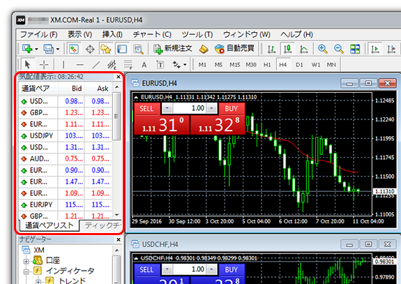 MT4気配値表示画面