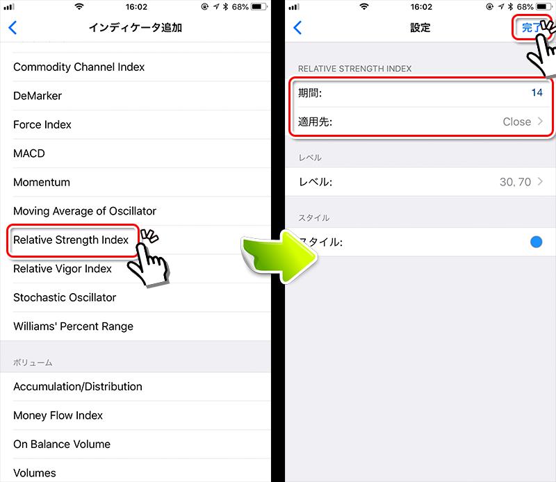 スマホアプリ RSI表示方法